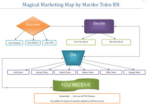 marketing_map